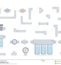 water filter three modules cleaning set pipes water meter tap and pump [ 1300 x 1090 Pixel ]