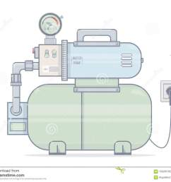 water pump for online store of plumbing cartoon style vector on white background  [ 1300 x 1090 Pixel ]