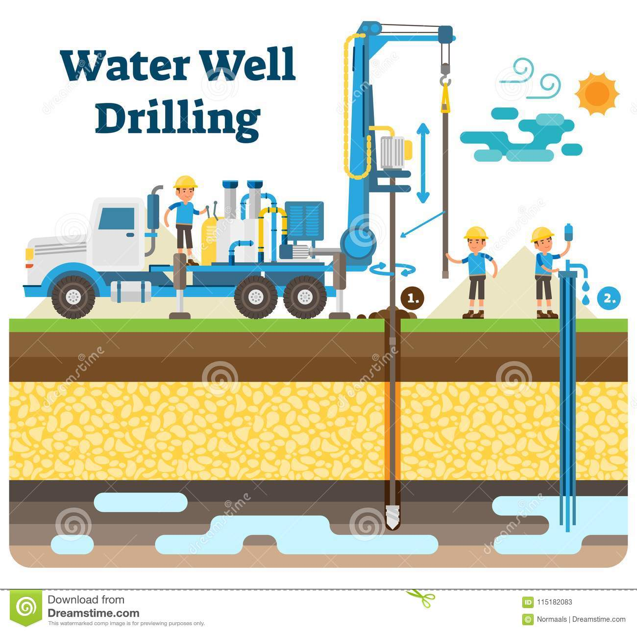 hight resolution of water well drilling vector illustration diagram with drilling process machinery equipment and workers