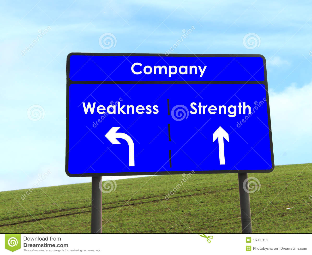 Weakness And Strength Sign Stock Photo Image Of Hill