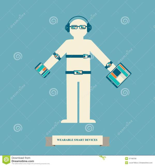 Wearable Technology Smart Devices Stock