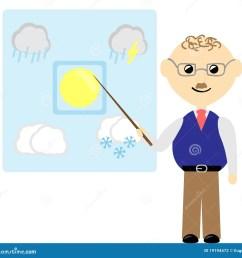 weather forecast [ 1300 x 1288 Pixel ]