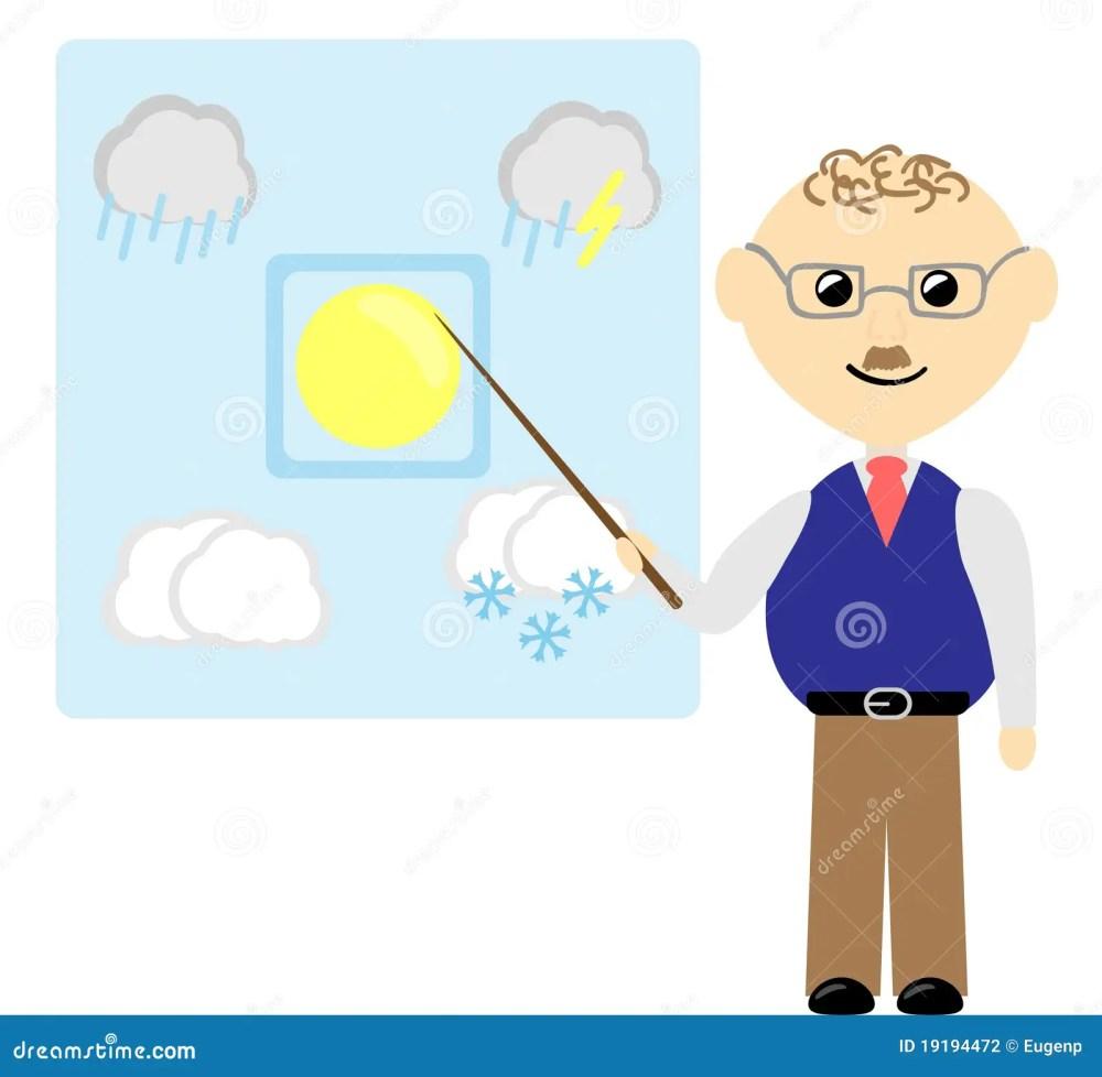 medium resolution of weather forecast
