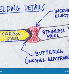 welding symbol [ 1300 x 957 Pixel ]