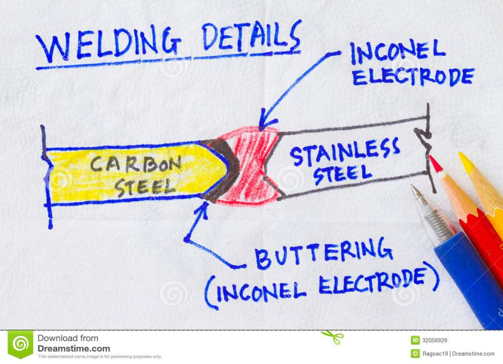medium resolution of welding symbol