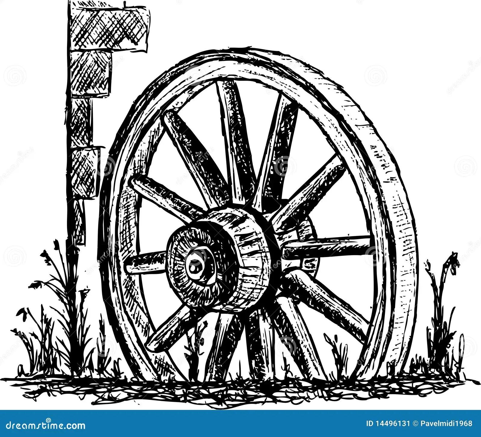 Wheel Stock Image