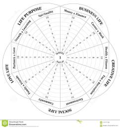 wheel of life diagram coaching tool in black and white [ 1300 x 1390 Pixel ]