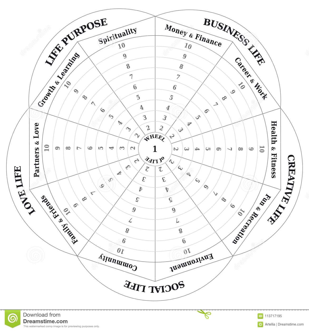hight resolution of wheel of life diagram coaching tool in black and white