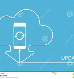 white phone charging in style update app cloud smartphone with line wire download software [ 1300 x 957 Pixel ]
