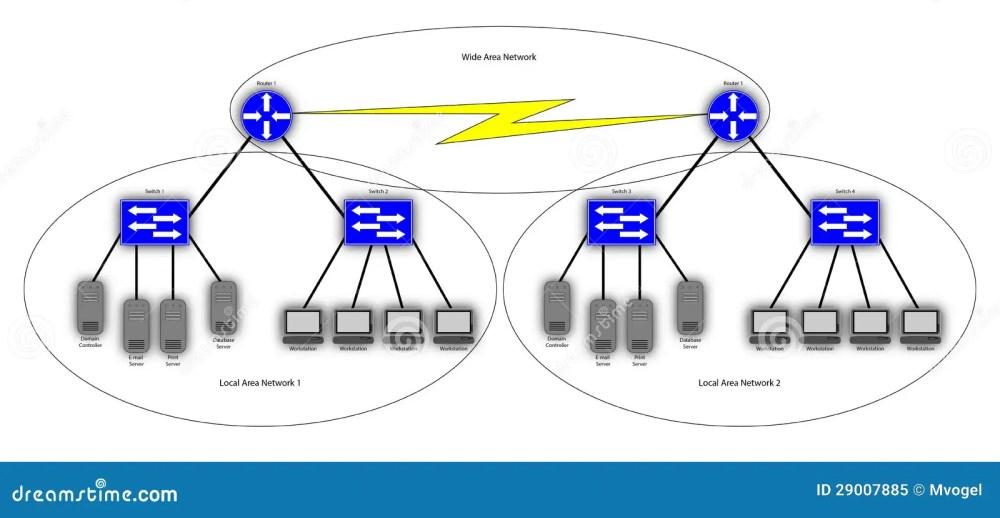 medium resolution of wide area network diagram
