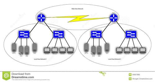 small resolution of wide area network diagram
