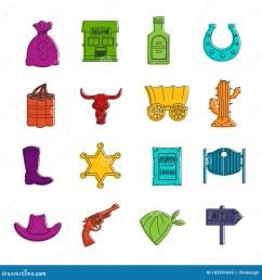 wild west icons doodle set [ 1300 x 1390 Pixel ]