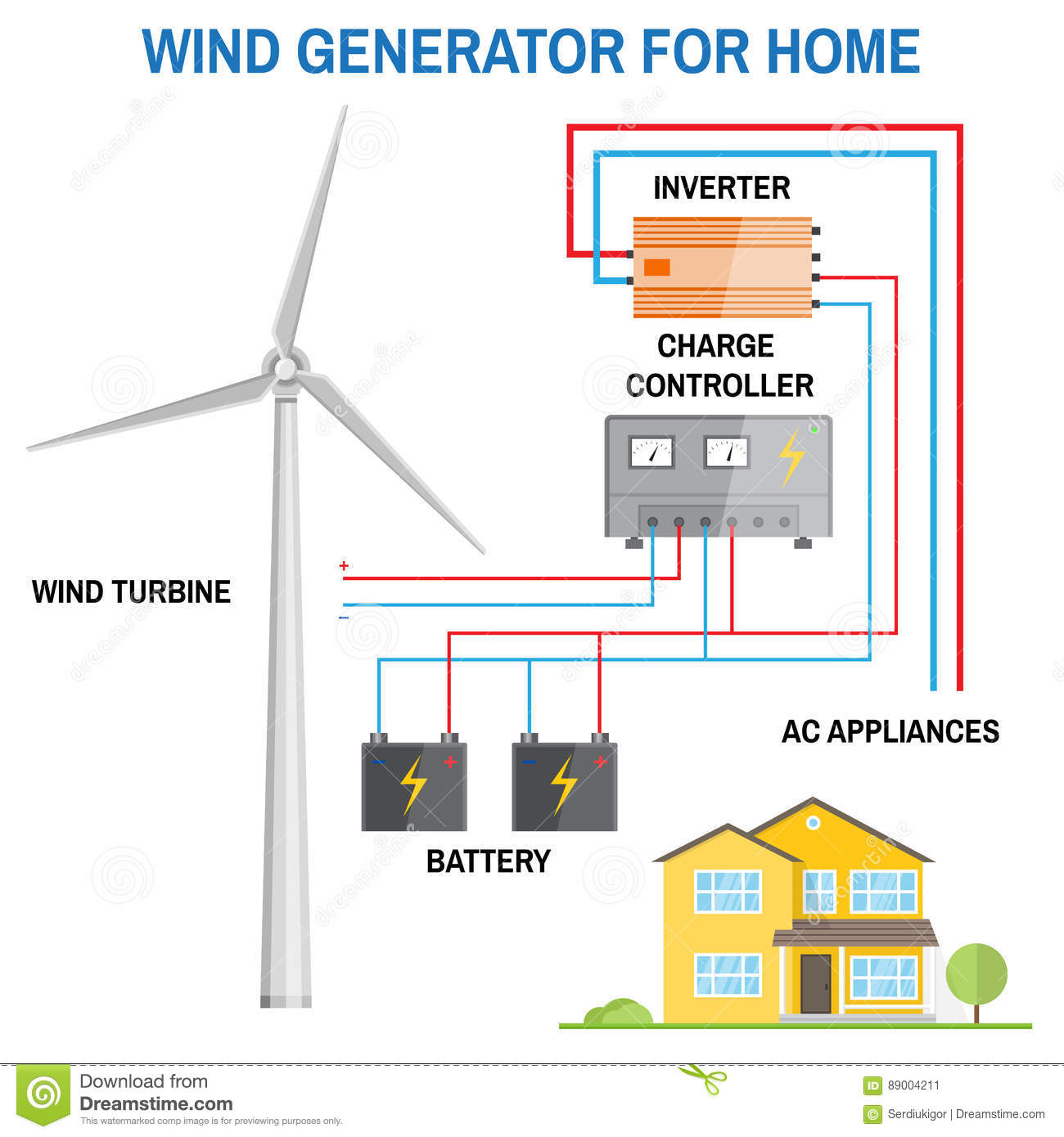 hight resolution of wind generator for home vector