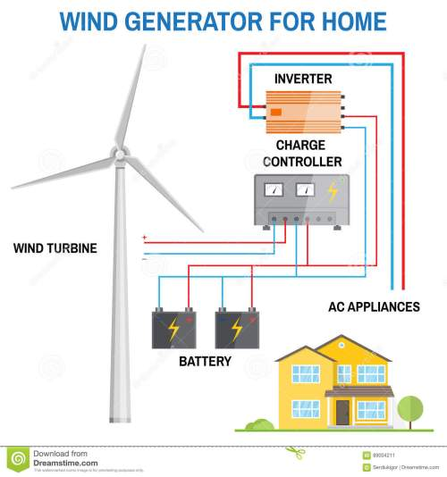 small resolution of wind generator for home vector