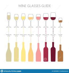 wine glasses and bottles guide infographic colorful vector wine glass and wine bottle types icons  [ 1600 x 1690 Pixel ]