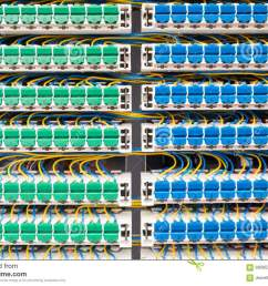 broadband landline routing equipment color coded neat wiring  [ 1300 x 971 Pixel ]