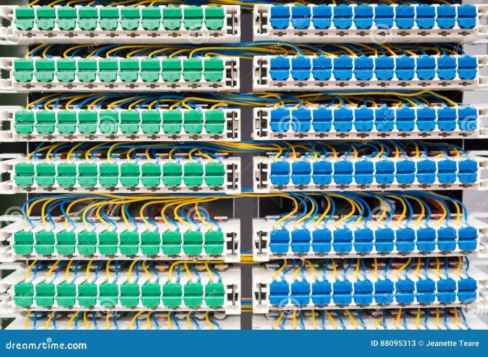 medium resolution of broadband landline routing equipment color coded neat wiring