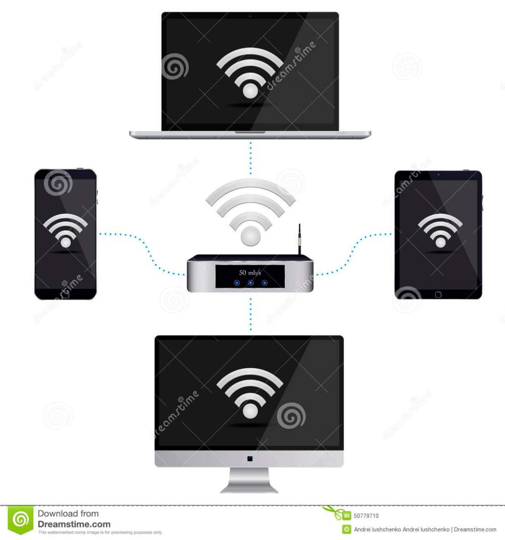 medium resolution of wiring diagram gadgets to the wi fi