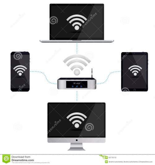 small resolution of wiring diagram gadgets to the wi fi