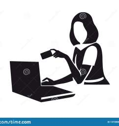 female figure with laptop clipart online shopping e commerce lady making order on computer flat character e payment isolated illustration [ 1600 x 1353 Pixel ]