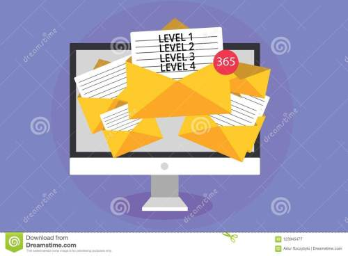 small resolution of word writing text level 1 level 2 level 3 level 4 business concept for steps levels of a process work flow computer receiving emails important messages
