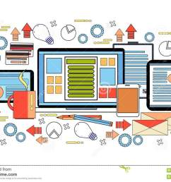 workplace desk concept business work desktop with laptop computer diagrams and documents on digital tablets vector illustration [ 1300 x 972 Pixel ]