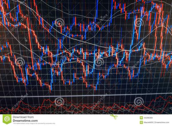 Financial Graphs of Stock Market