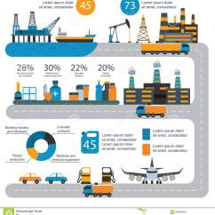 Oil Refinery Layout Diagram Wiring Ethernet Cable World Gas Production Infographic Distribution And