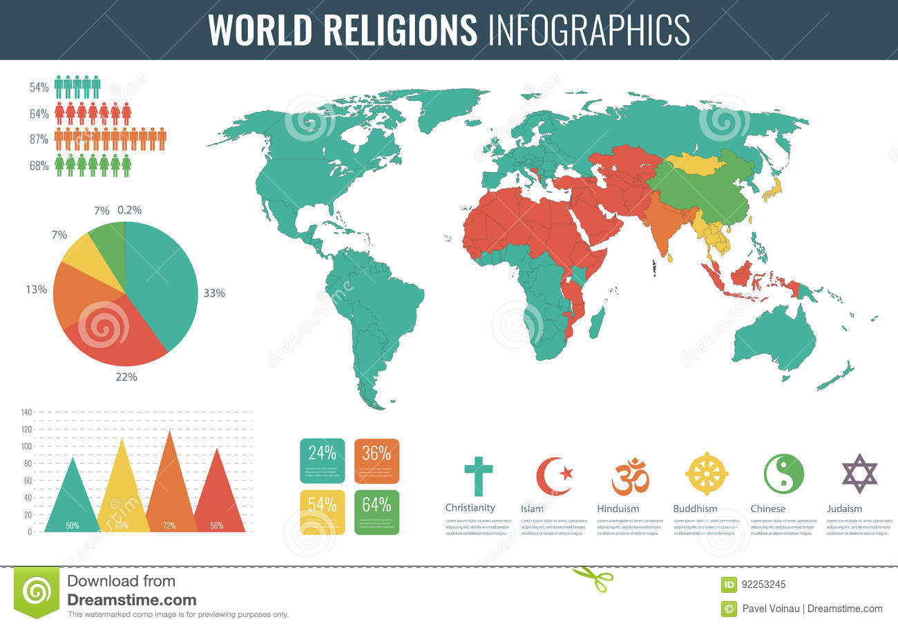 World Religions Infographic With World Map Charts And