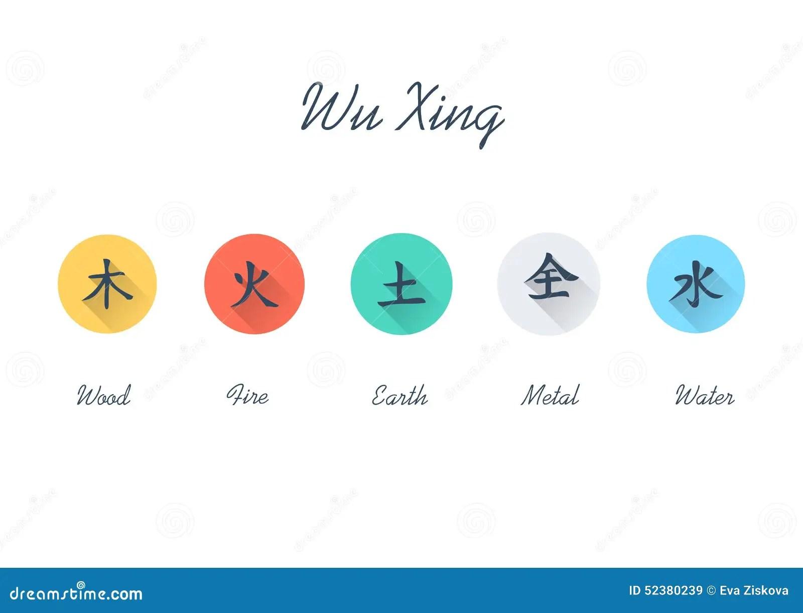 wu xing flat icon