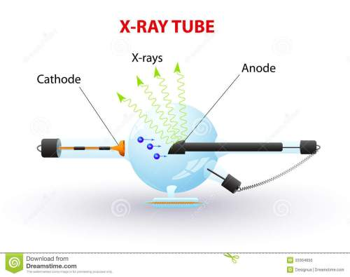 small resolution of schematic diagram of an x ray tube that could be used for radiation therapy medical radiography and airport security vector