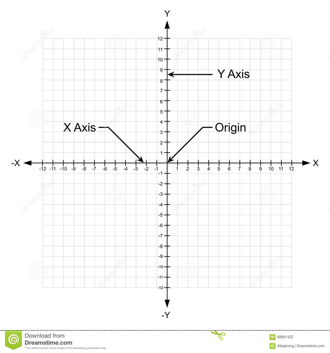 X And Y Axis Cartesian Coordinate Plane With Numbers With Dotted Line On White Background Vector