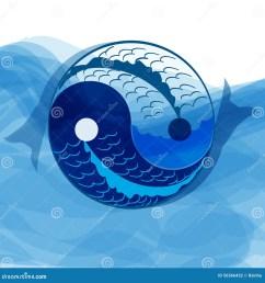 yan yi symbol of harmony and balance with koi fish [ 1300 x 1390 Pixel ]