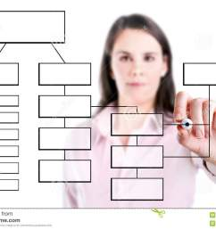 young business woman writing process flowchart diagram on screen isolated  [ 1300 x 957 Pixel ]