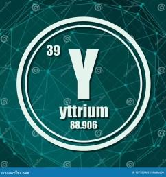 yttrium chemical element stock vector illustration of moleculardot diagram of yttrium 20 [ 1600 x 1689 Pixel ]