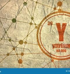 yttrium chemical element stock illustration illustration of school dot diagram carbon yttrium chemical element [ 1300 x 935 Pixel ]