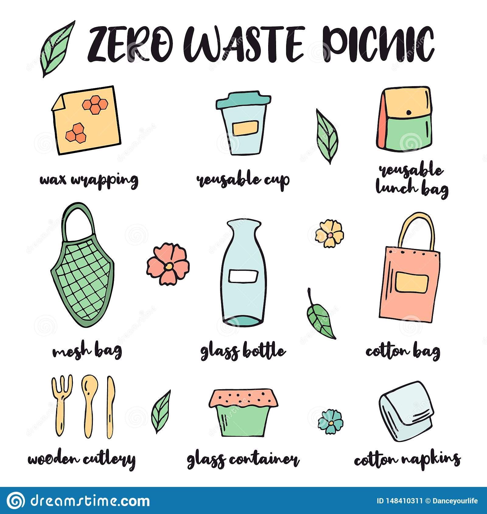 Zero Waste Picnic Or Travel Starter Stock Vector