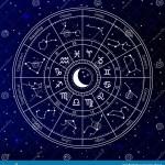 Wheel Chart Astrology Stock Illustrations 344 Wheel Chart Astrology Stock Illustrations Vectors Clipart Dreamstime