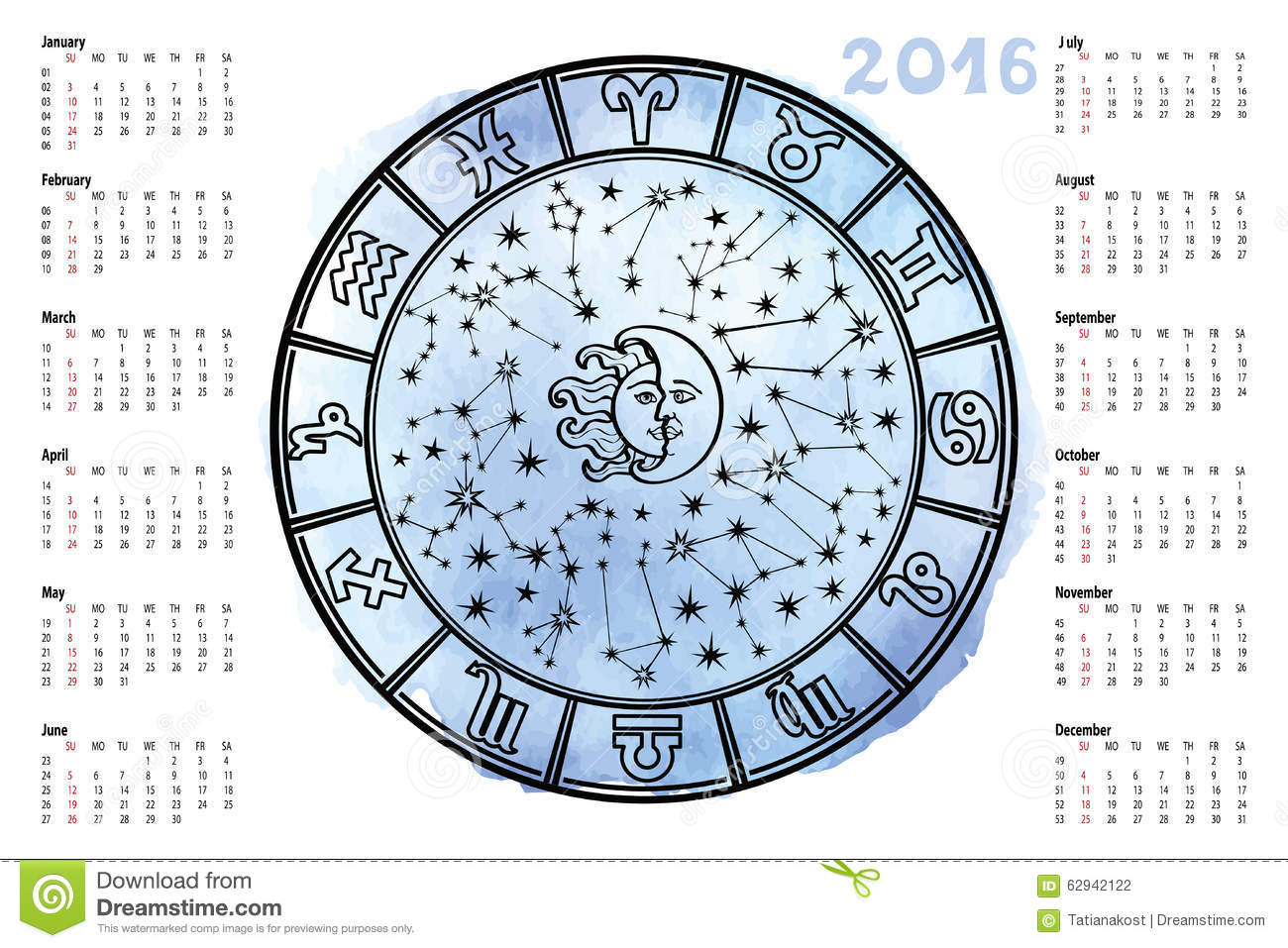 zodiac circle with horoscope signs