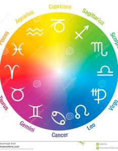 Zodiac signs rainbow colored circle royalty free stock images also disc illustration of graphic rh dreamstime