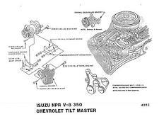 Isuzu 2 Sel Engine Parts McLaren Engine Parts Wiring