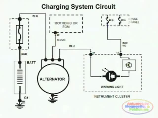 auto charging system wiring diagram mitsubishi gif by dhewitt find make watch on gfycat discover more