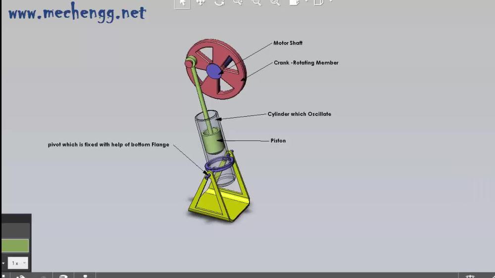 medium resolution of animation of oscillating cylinder engine mechanism gif