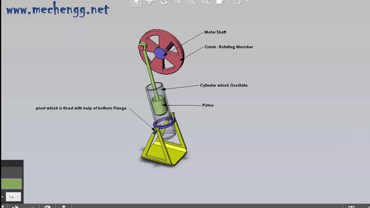 hight resolution of animation of oscillating cylinder engine mechanism gif