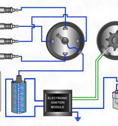 how electronic ignition system works gif by dhewitt find make share gfycat gifs [ 1280 x 720 Pixel ]