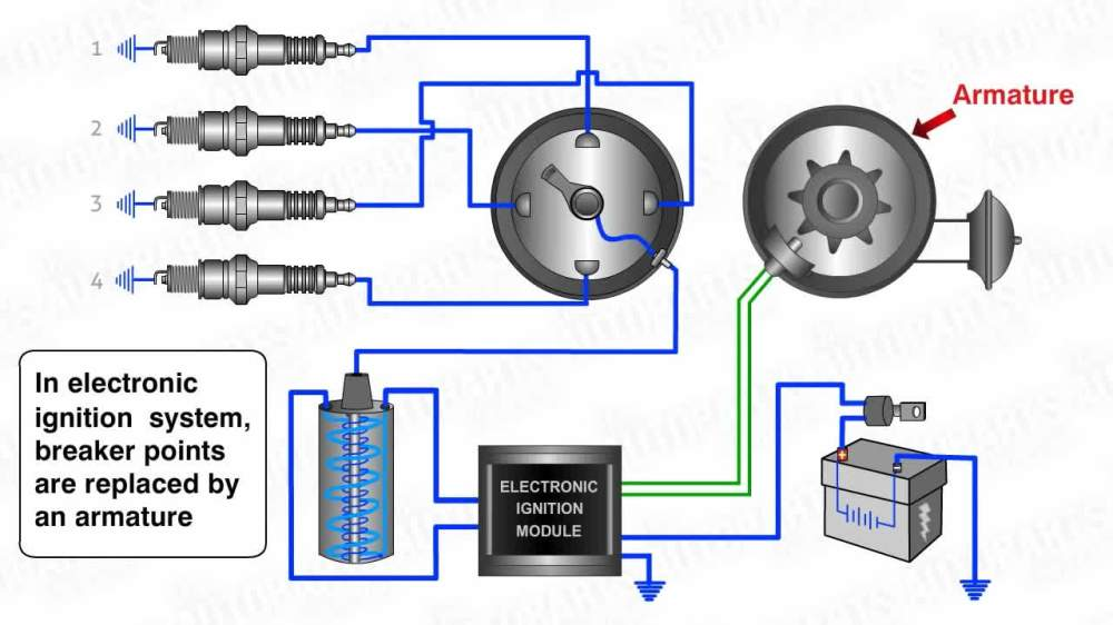 medium resolution of how electronic ignition system works gif by dhewitt find make share gfycat gifs