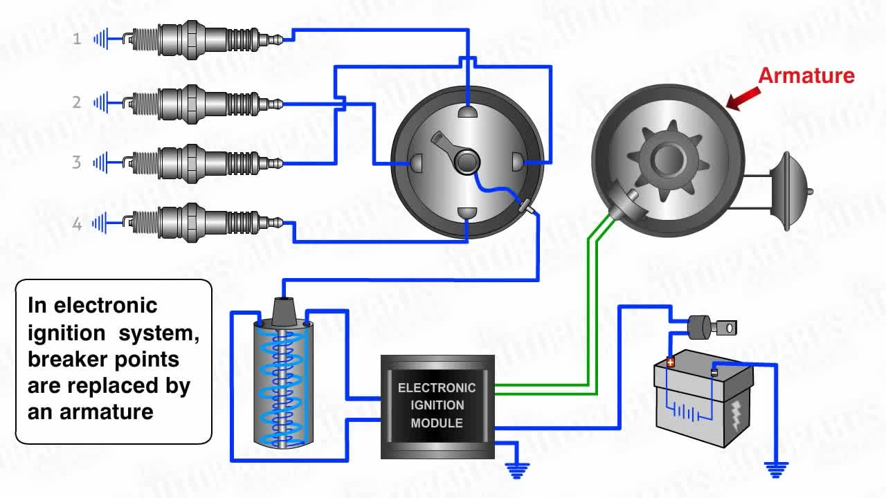 hight resolution of how electronic ignition system works gif by dhewitt find make share gfycat gifs