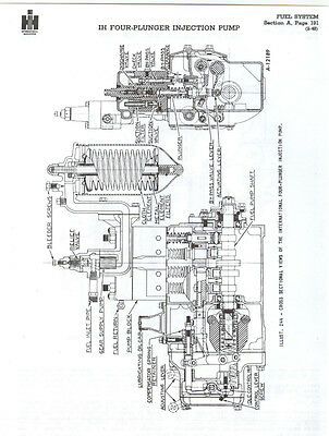 IHC Four-Plunger Diesel Injection Pump Service Manual