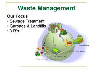 PPT - Waste Management PowerPoint Presentation - ID:3354893