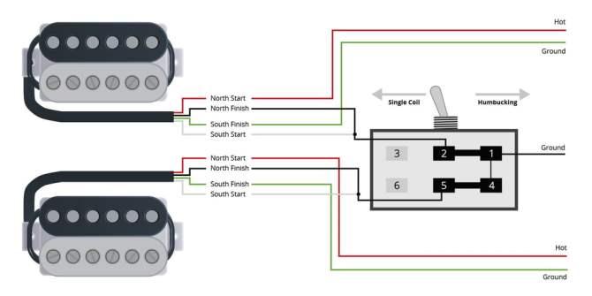 thomann online guides single coil wiring pickups – thomann uk